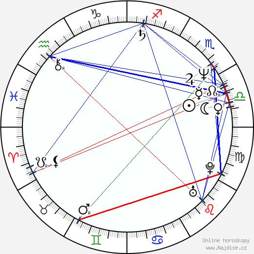 Sylva Sequensová wikipedie wiki 2020, 2021 horoskop