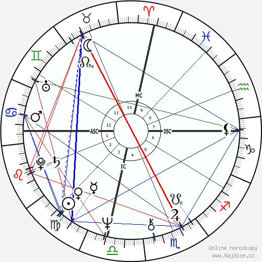 Sylvester wikipedie wiki 2017, 2018 horoskop