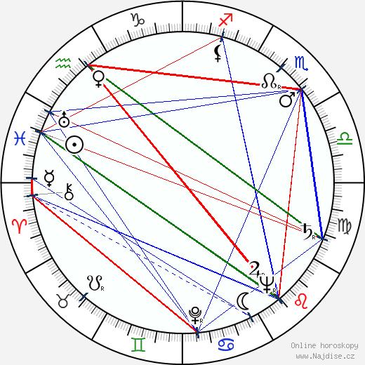 Sylvi Salonen wikipedie wiki 2018, 2019 horoskop