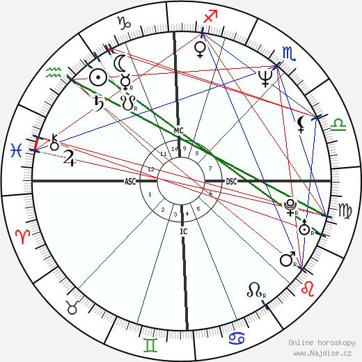 T. C. Tahoe wikipedie wiki 2018, 2019 horoskop
