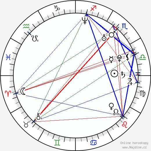 T.I. wikipedie wiki 2018, 2019 horoskop