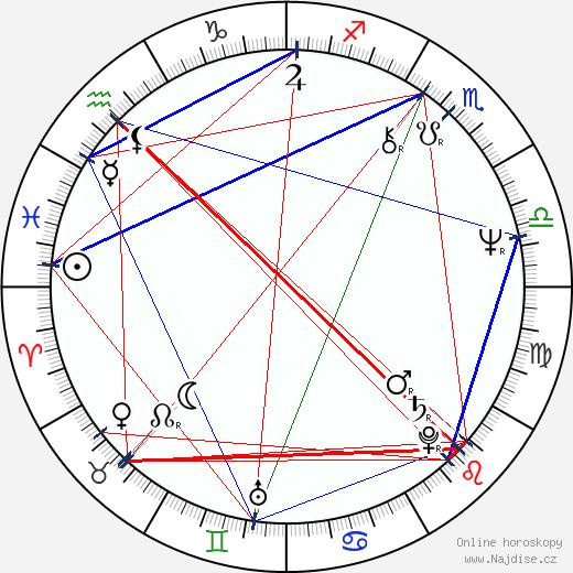 T. J. Rodgers wikipedie wiki 2018, 2019 horoskop