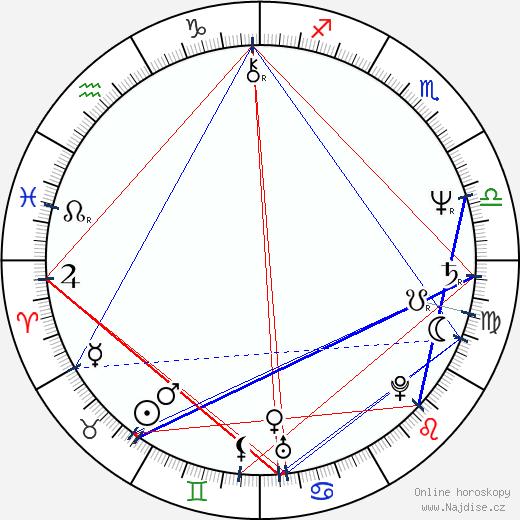Taaffe O'Connell wikipedie wiki 2018, 2019 horoskop