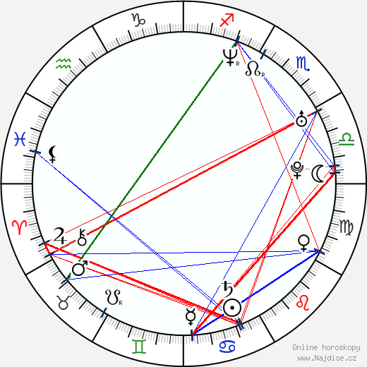 Taboo wikipedie wiki 2018, 2019 horoskop