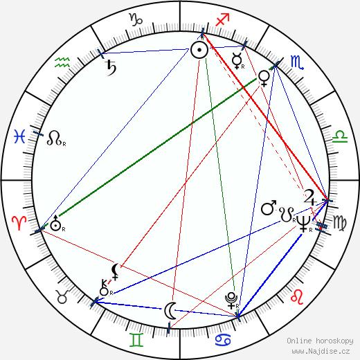 Tacuja Nakadai wikipedie wiki 2019, 2020 horoskop