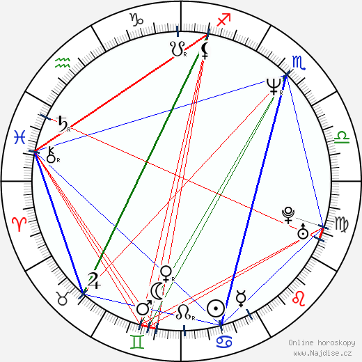 Tacuo Sató wikipedie wiki 2018, 2019 horoskop