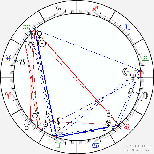 Tadashi Yamashita wikipedie wiki 2018, 2019 horoskop