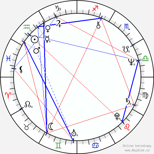 Tadashi Yanai wikipedie wiki 2018, 2019 horoskop