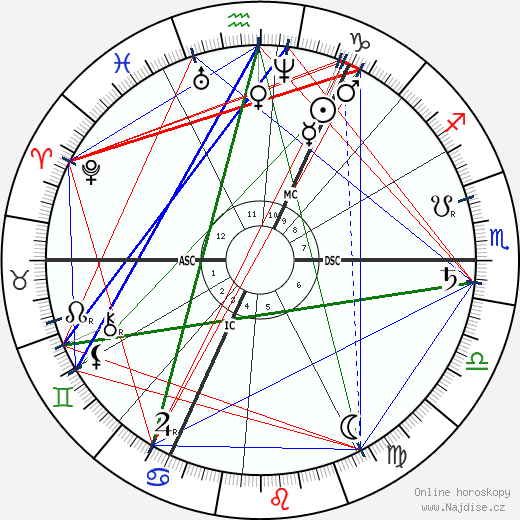 Tadema-Alma Lawrence wikipedie wiki 2019, 2020 horoskop