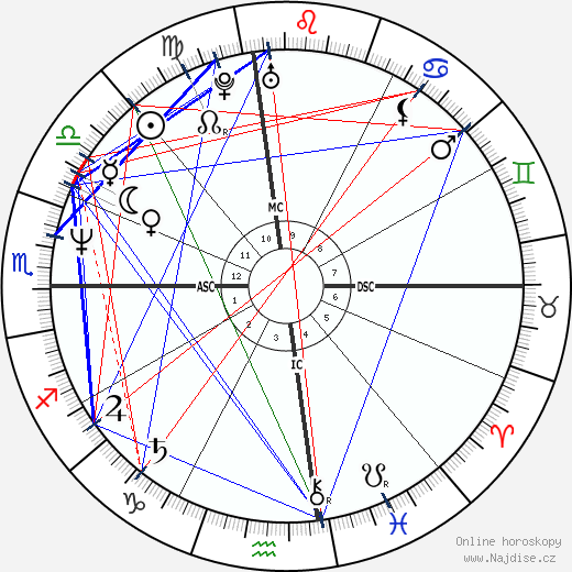 Tai Babilonia wikipedie wiki 2017, 2018 horoskop