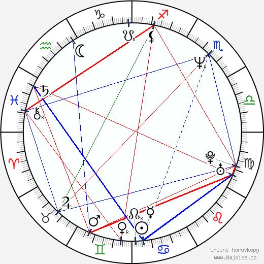 Taimak wikipedie wiki 2018, 2019 horoskop