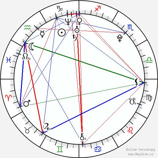 Taisija Igumenceva wikipedie wiki 2019, 2020 horoskop