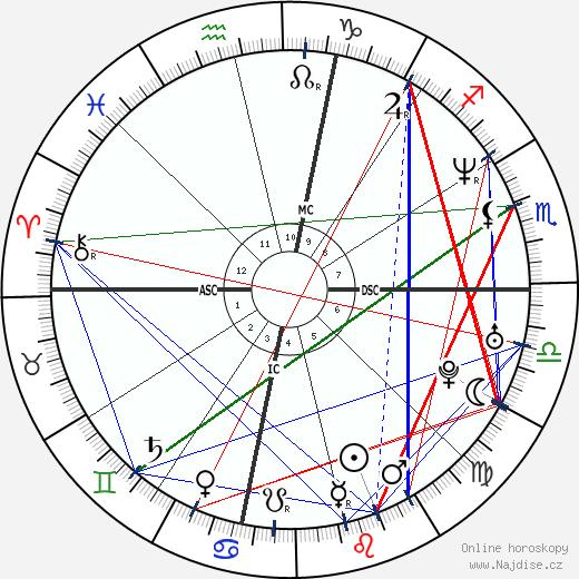 Takanohana wikipedie wiki 2019, 2020 horoskop