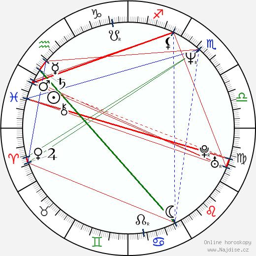 Takashi Nagasako wikipedie wiki 2017, 2018 horoskop