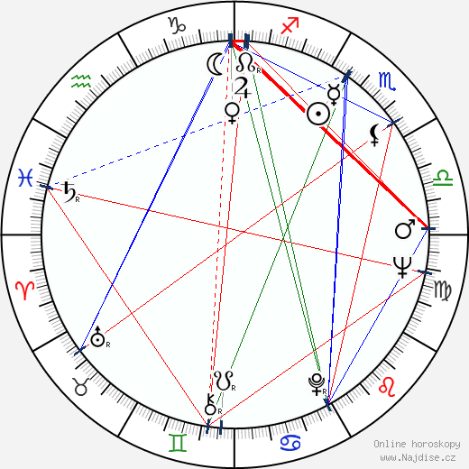 Takashi Yamaguchi wikipedie wiki 2019, 2020 horoskop