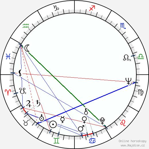 Takaši Tačibana wikipedie wiki 2018, 2019 horoskop
