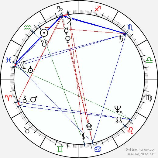 Takeichi Saitô wikipedie wiki 2020, 2021 horoskop