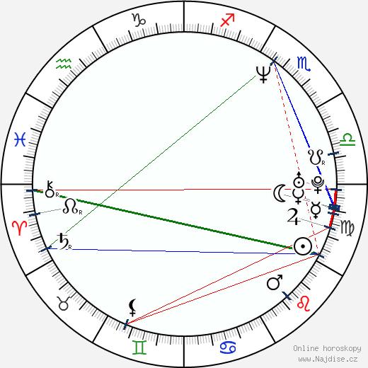 Takeshi Ueda wikipedie wiki 2018, 2019 horoskop