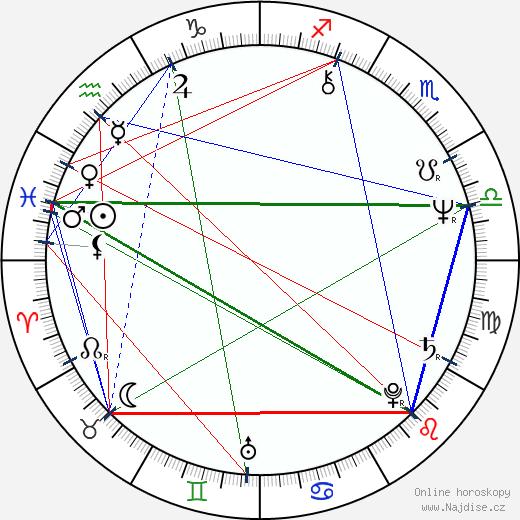Talgat Nigmatulin wikipedie wiki 2017, 2018 horoskop