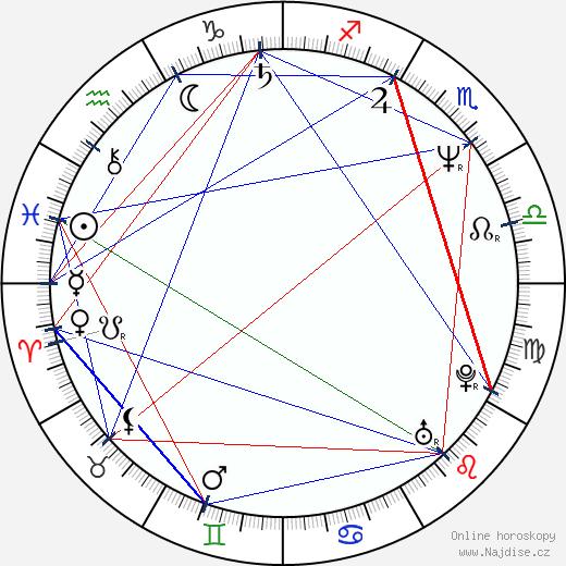 Talia Balsam wikipedie wiki 2020, 2021 horoskop