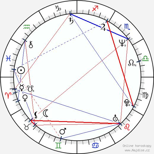 Tamara Tunie wikipedie wiki 2019, 2020 horoskop