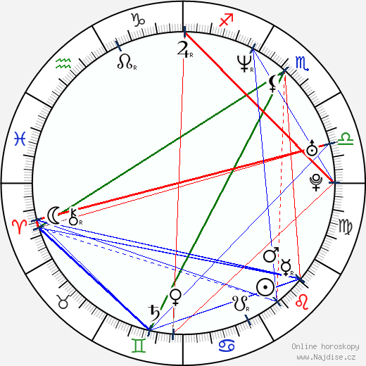 Tami Stronach wikipedie wiki 2019, 2020 horoskop