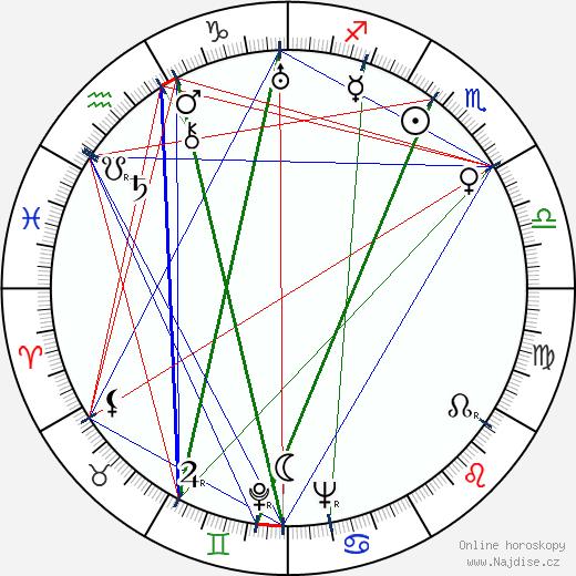 Tamiki Hara wikipedie wiki 2019, 2020 horoskop