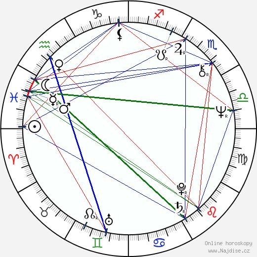 Tamio Kageyama wikipedie wiki 2018, 2019 horoskop