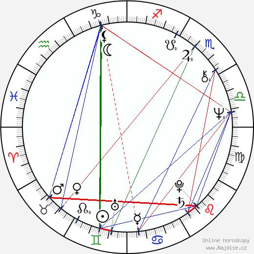 Táňa Fischerová wikipedie wiki 2019, 2020 horoskop