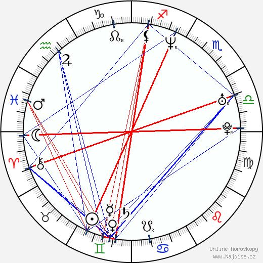 Tana Umaga wikipedie wiki 2019, 2020 horoskop