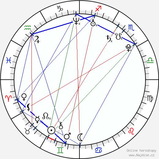 Tao Okamoto wikipedie wiki 2017, 2018 horoskop