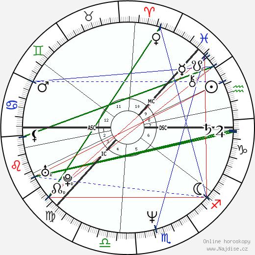 Tapio Korjus wikipedie wiki 2019, 2020 horoskop