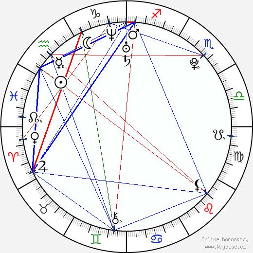 Tara Holt wikipedie wiki 2018, 2019 horoskop