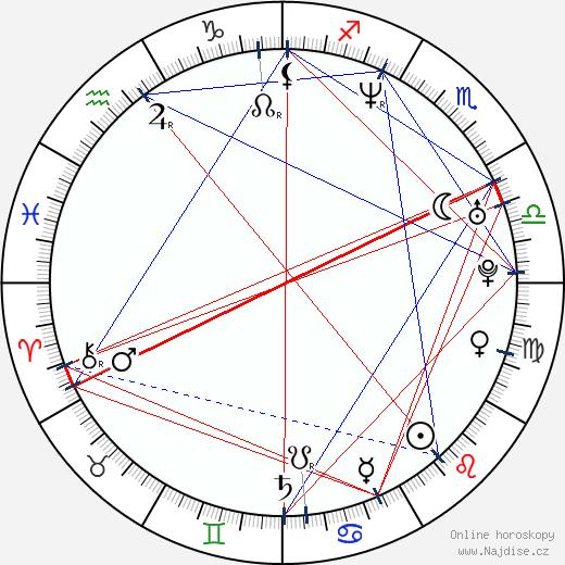 Tariano 'Taj' Adaryll Jackson wikipedie wiki 2018, 2019 horoskop