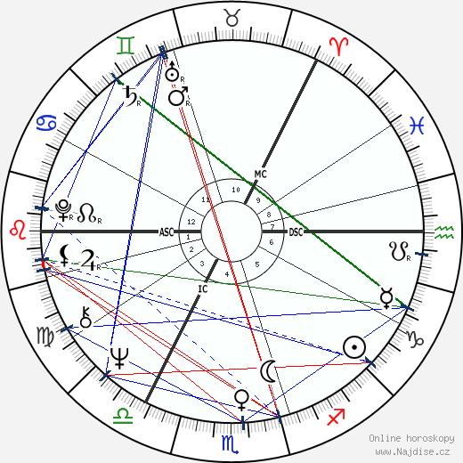 Tarja Halonen wikipedie wiki 2019, 2020 horoskop