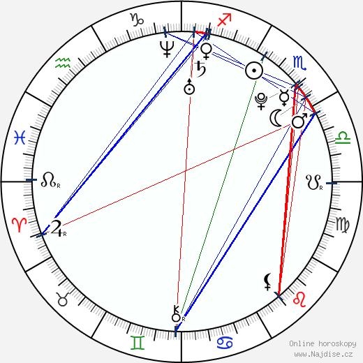Tarra White wikipedie wiki 2020, 2021 horoskop