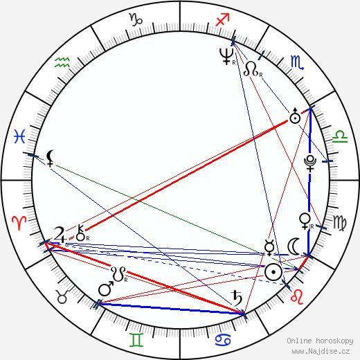 Taryll Adren Jackson wikipedie wiki 2019, 2020 horoskop