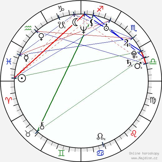 Taťána Arntgolc wikipedie wiki 2020, 2021 horoskop