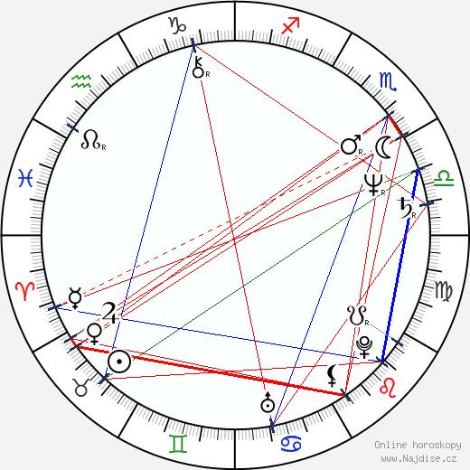 Taťána Schottnerová wikipedie wiki 2020, 2021 horoskop