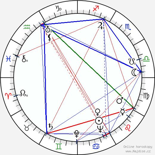 Tatu Vaaskivi wikipedie wiki 2017, 2018 horoskop