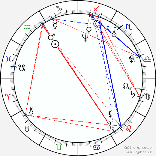 Tatyana Ali wikipedie wiki 2018, 2019 horoskop