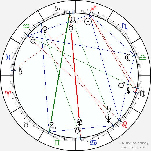 Tauno Äikää wikipedie wiki 2017, 2018 horoskop