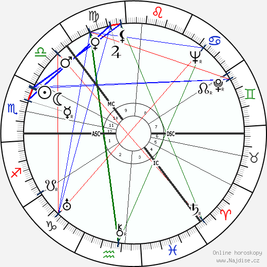 Tauno Palo wikipedie wiki 2019, 2020 horoskop