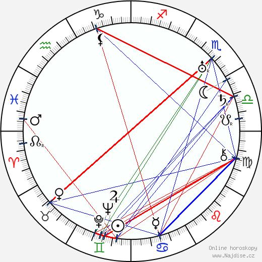 Tay Garnett wikipedie wiki 2018, 2019 horoskop