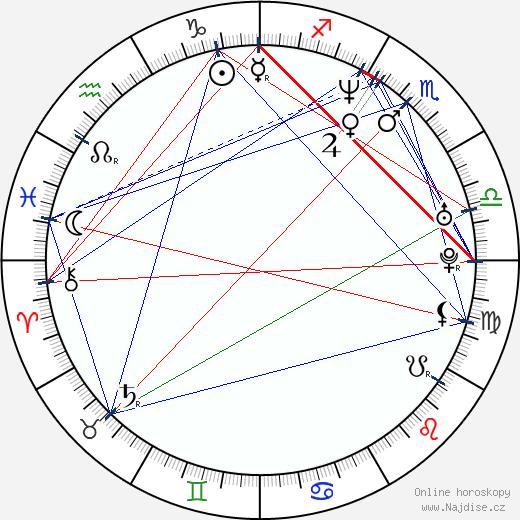 Taye Diggs wikipedie wiki 2018, 2019 horoskop