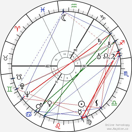 Taylor Caldwell wikipedie wiki 2018, 2019 horoskop
