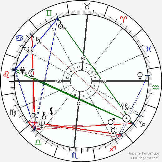 Taylor Hackford wikipedie wiki 2018, 2019 horoskop