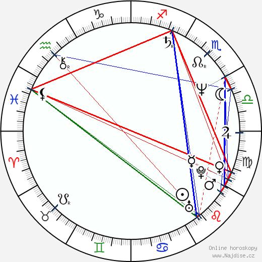 Taylor Negron wikipedie wiki 2017, 2018 horoskop
