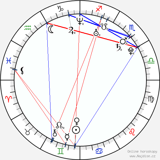 Teal Swan wikipedie wiki 2017, 2018 horoskop