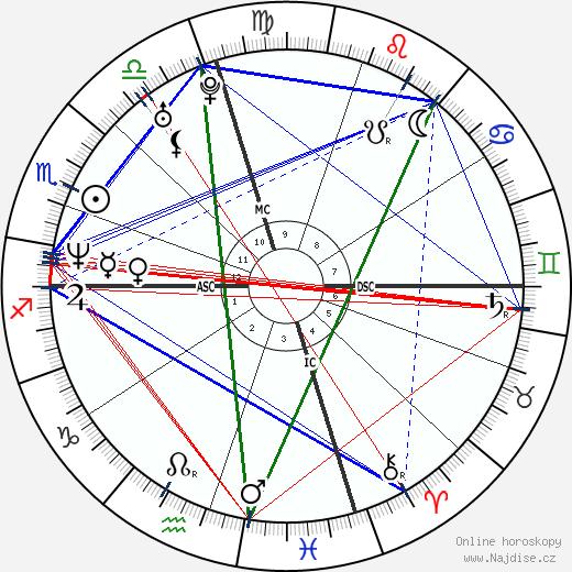 Tech N9ne wikipedie wiki 2017, 2018 horoskop
